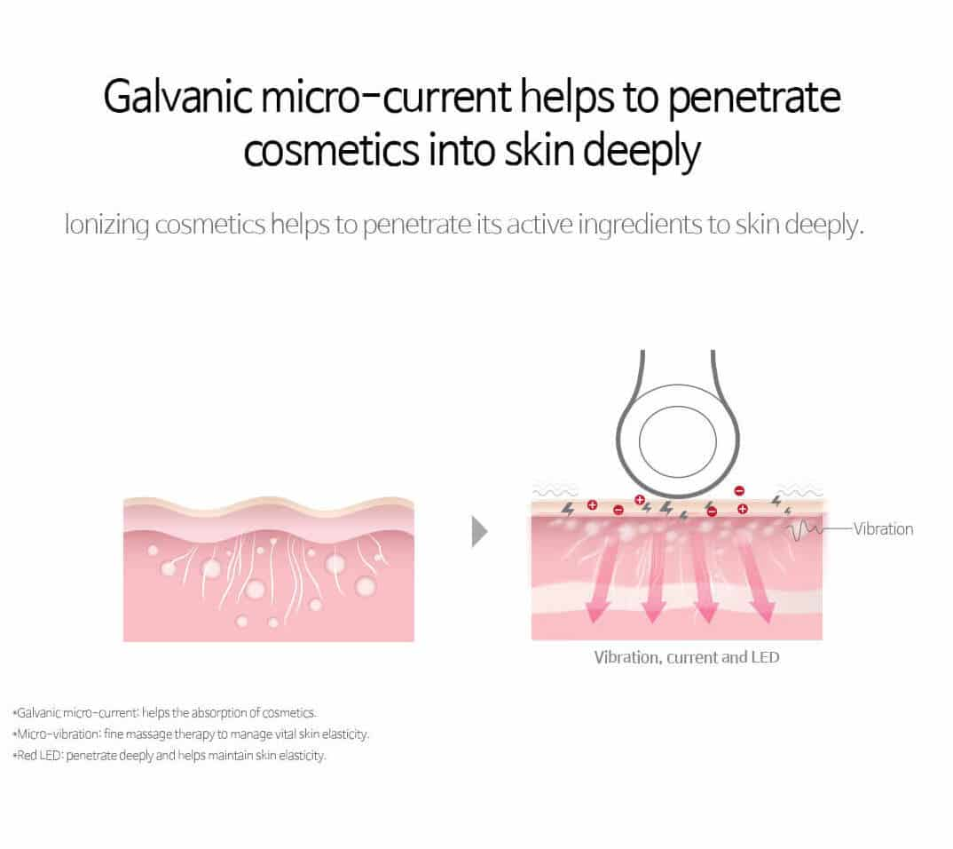 Mirang Touch Me Galvanic Microcurrent 4