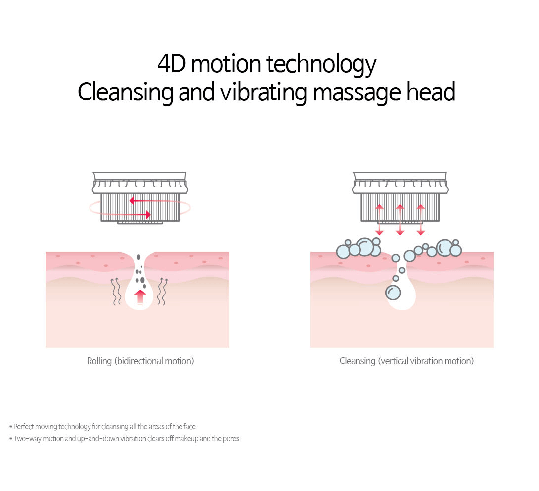 Ms 4D Motion, Waterproof Face Brush 11