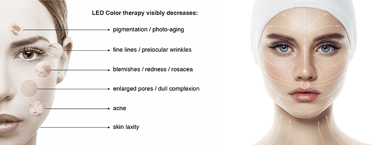 What are LED Light Therapy and how do they work? 2