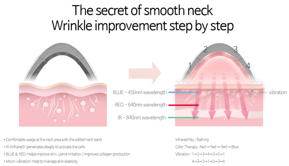How to care for the skin on your neck at any age? 2
