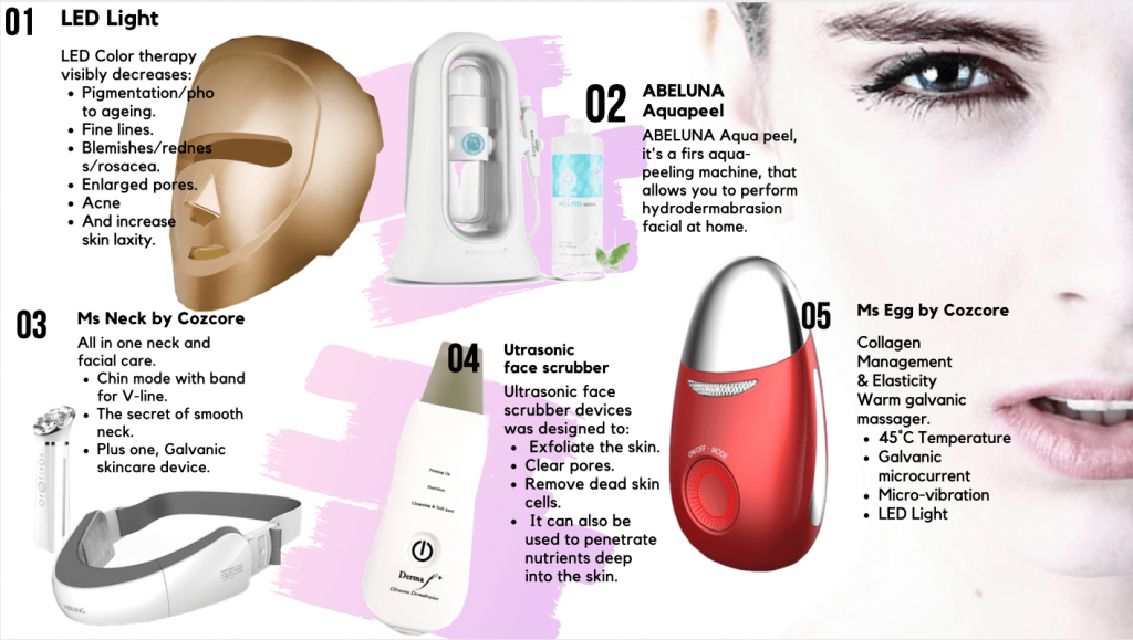 The hottest beauty gadgets in 2020 12