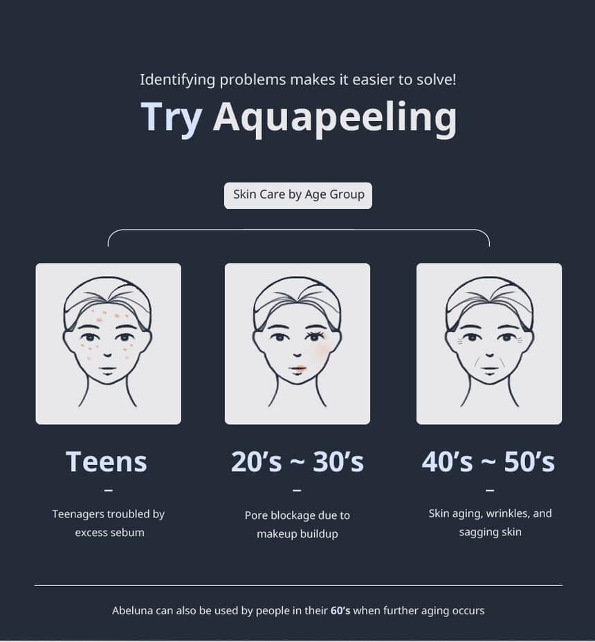 New Abeluna M-200 aqua-peeling machine 15